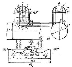 Как сделать врезку трубы в трубу