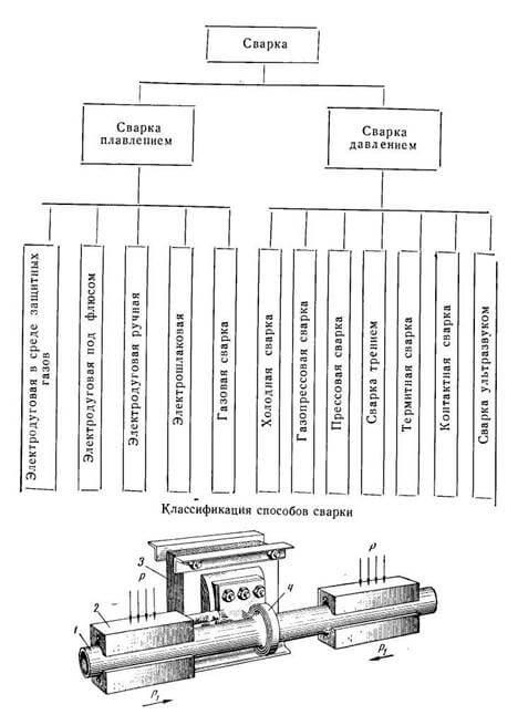 Принципиальная схема стыковой